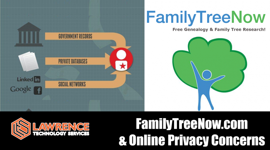 FamilyTreeNow.com and Online Privacy Concerns