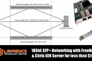 How To Setup 10GbE SFP+ Networking with FreeNAS & Citrix XEN Server for less than $100