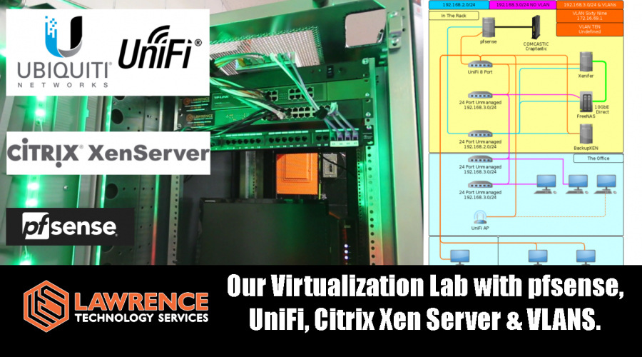 A Guided Tour of Our Virtualization Lab with pfsense, UniFi, Citrix Xen Server & VLANS.
