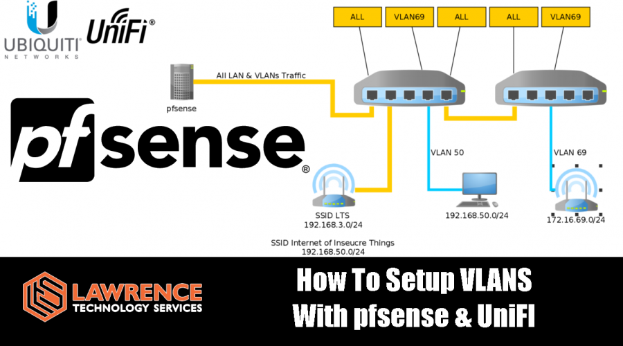 How To Setup VLANS With pfsense & UniFI. Also how to build for firewall rules for VLANS in pfsese
