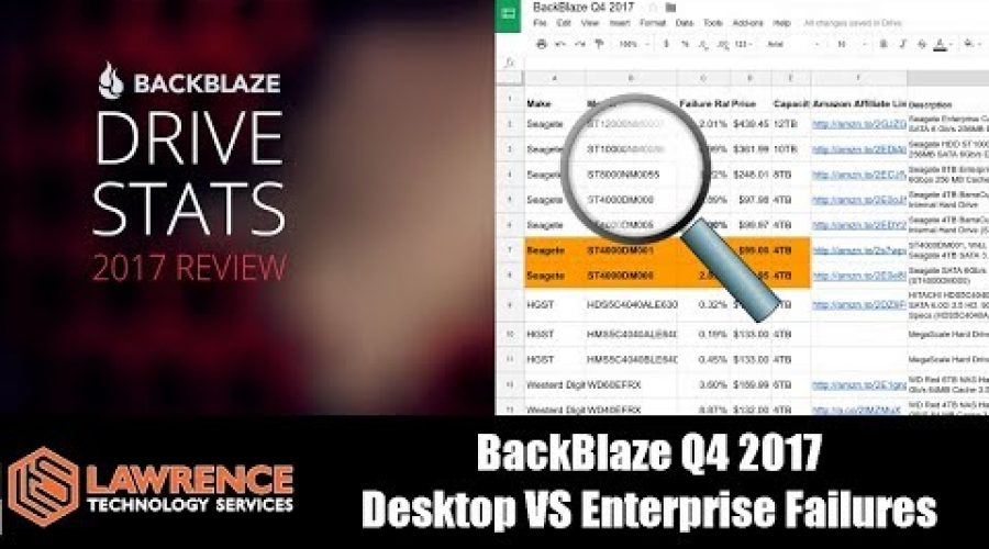Lets Take A Deeper Look: BackBlaze Q4 2017 Desktop VS Enterprise Failures