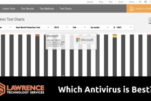 Antivirus Comparisons: What Should You Be Using For Windows 10?