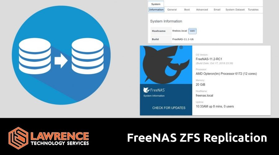FreeNAS ZFS Replication on 11.1 and 11.2 from multiple servers, ZVOL and Datasets
