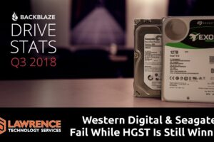 Backblaze Hard Drive Stats for Q3 2018: HGST Still Spinning and Winning