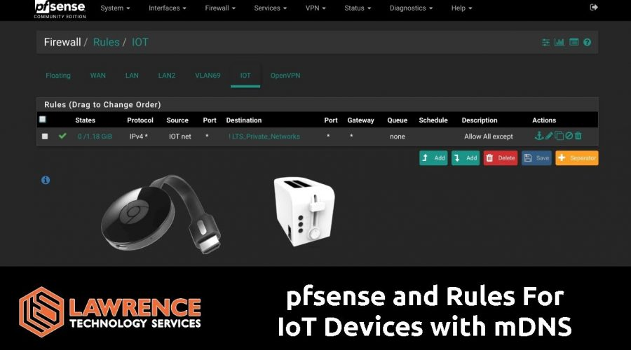 pfsense and Rules For IoT Devices with mDNS