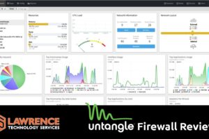 Untangle Firewall Review