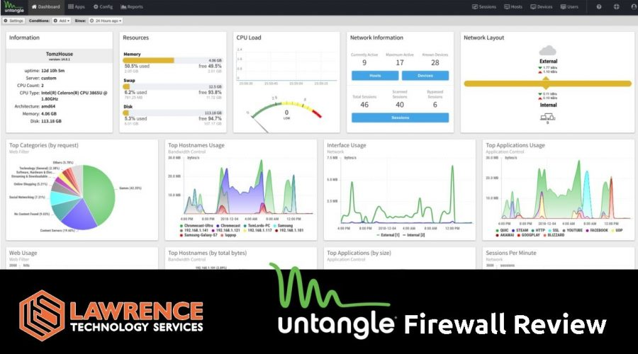 Untangle Firewall Review