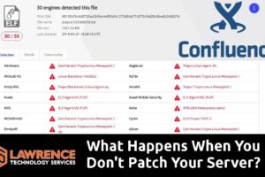What Happens When You Don't Patch Your Public Facing Atlassian Confluence Server?