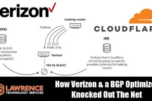 Cloudflare Outages and How Verizon & a BGP Optimizer Broke The Internet