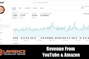 How Much Money I Make From YouTube and Amazon Affiliate Links by Creating Videos.