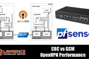 What's pfsense OpenVPN Speed difference between AES-CBC and AES-GCM? 128 VS 256?