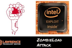 Intel ZombieLoad Attack: Return of the Leaking Dead!