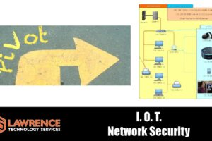 Home & Small Office Network IOT Device Security: What goes on what network?