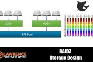 FreeNAS ZFS VDEV Pool Design Explained: RAIDZ RAIDZ2 RAIDZ3 Capacity, Integrity, and Performance.