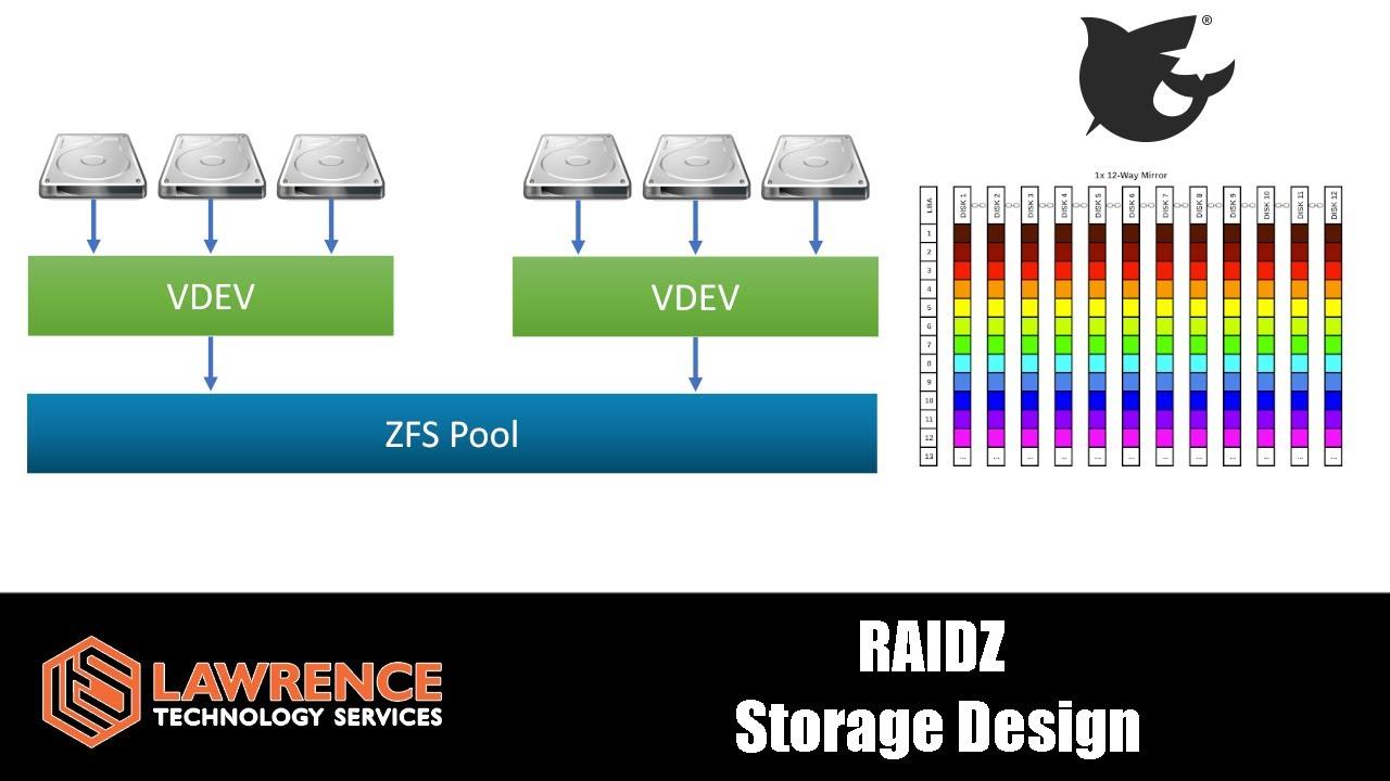 freenas zfs vdev pool design explained raidz raidz2