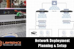 Client Project:Network Deployment Planning With UniFi & pfsense XG-7100