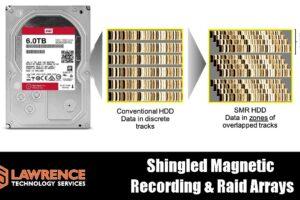Western Digital & Others admit drives use shingled magnetic recording, including WD 2TB-6TB Red NAS