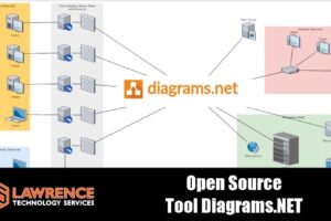 Getting Started With The Open Source & Free Diagram tool Diagrams.NET