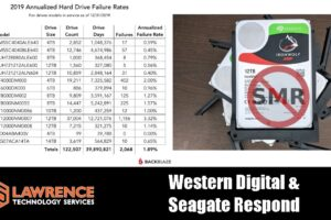Western Digital & Seagates Response to the Unlabeled SMR Drives & Stats From Backblaze