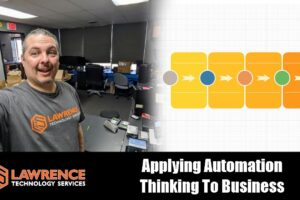 How I Apply Systems Process Automation Thinking to Build and Run My Business.