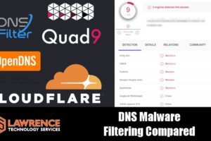 DNS Malware Filtering Compared: Quad9 VS Cloudflare VS DNS Filter VS OpenDNS / Cisco Umbrella
