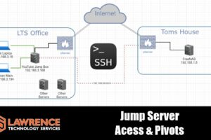 SSH Jump Server Access and How To Pivot Using OpenVPN & Proxychains