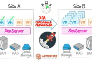 Disaster Recovery Planning with XCP-NG and Xen Orchestra